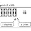 Centaines-Dizaines-unités (valeur de position)