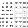 Nombres pairs-impairs