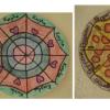 Symétrie en rond