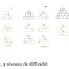 Pyramides additives niveau 1