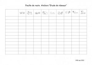 Tableau-a-double-etude de reseaux-1-1